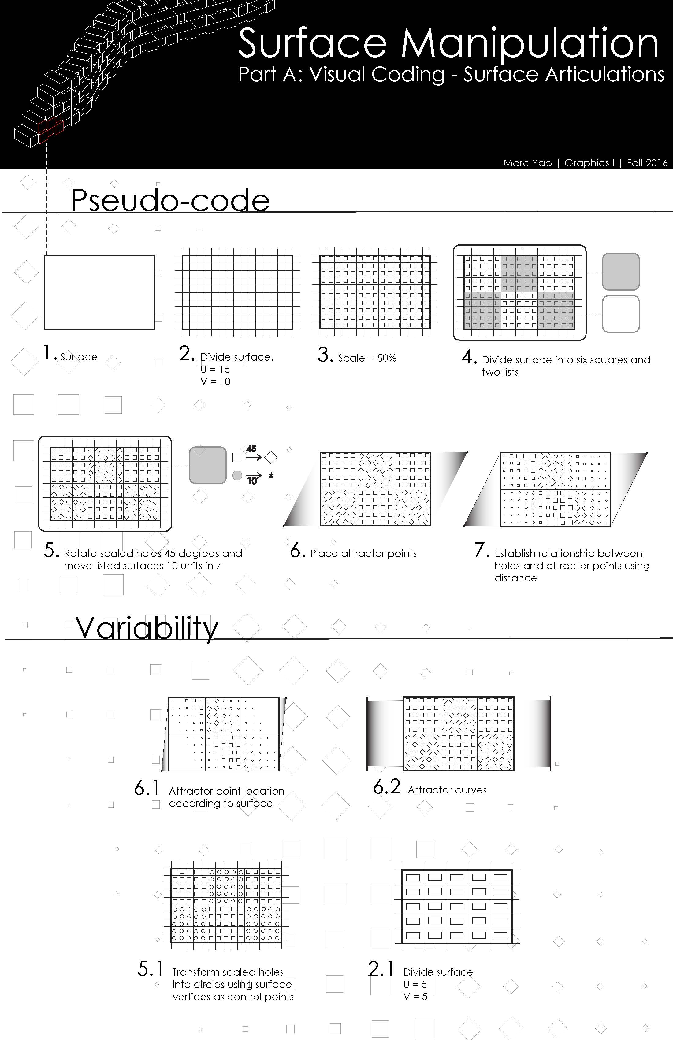 Visual Coding - Image Articulations